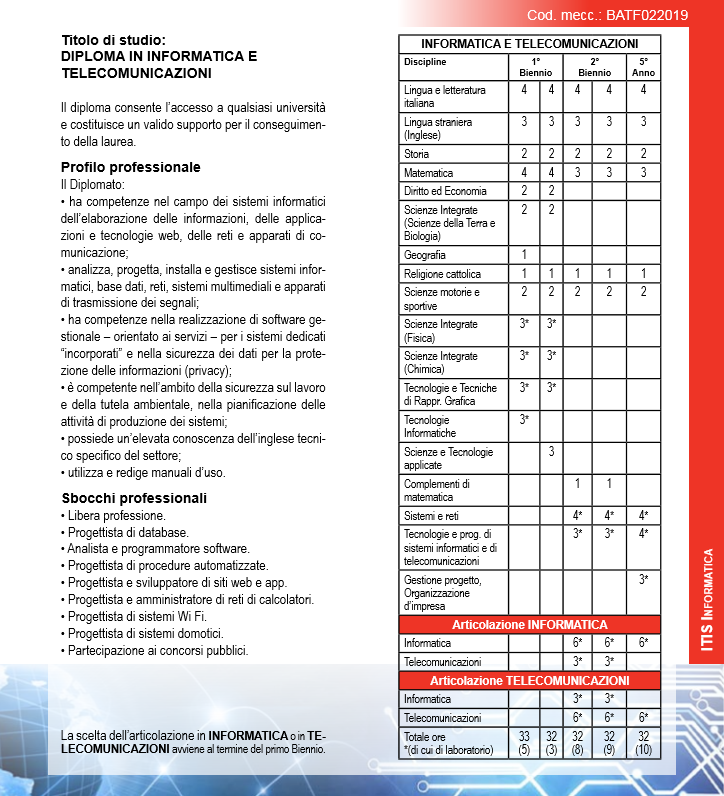 informaticatel17