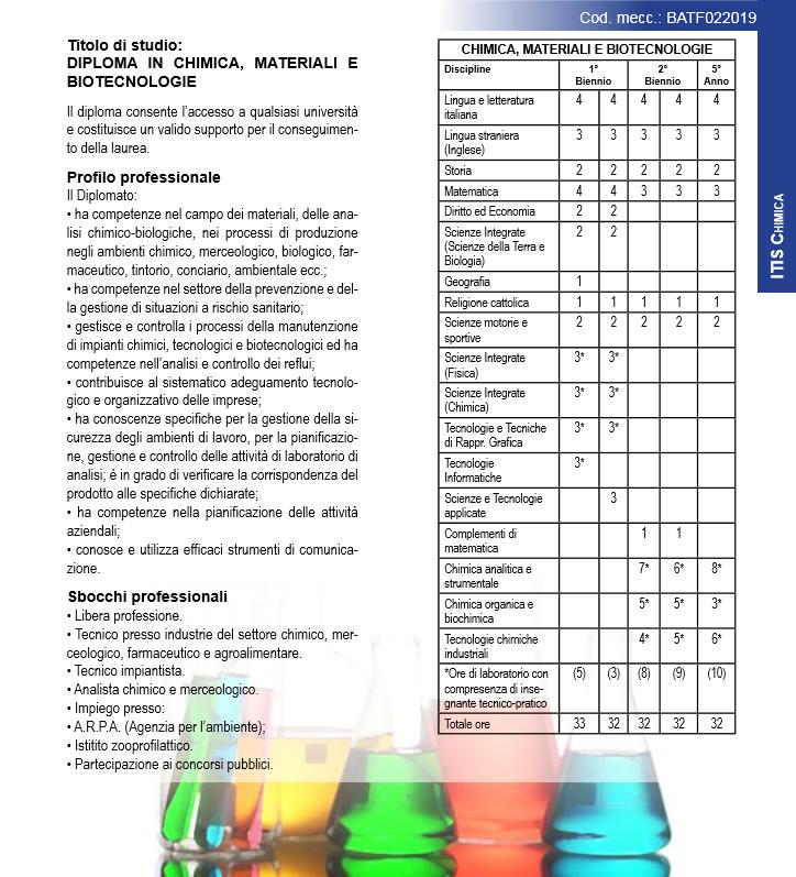 chimica17